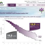 Oncology HCP Website - New Indication - Efficacy